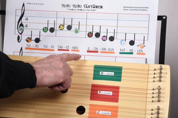 Uusia menetelmiä musiikkikasvatukseen – opetusta uudella twistillä